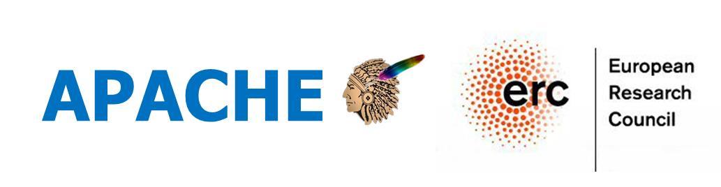 Logo Apache ERC project
